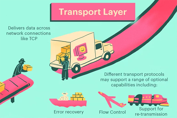 لایه انتقال مدل OSI
